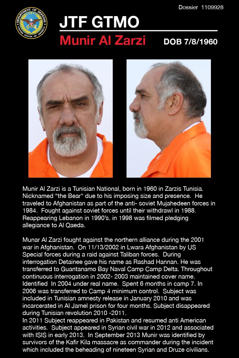 Munir Al Zarzi