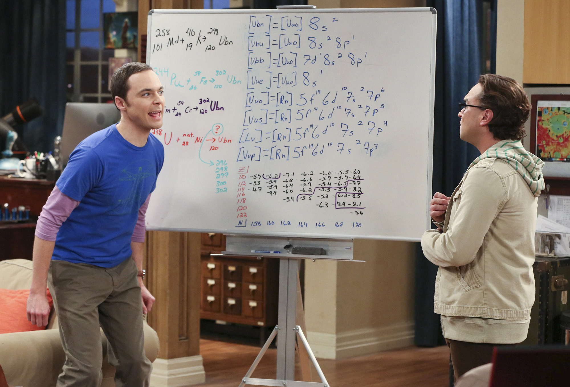 "Scientific Sheldon in ""The Romance Resonance"" Episode 6 of Season 7"