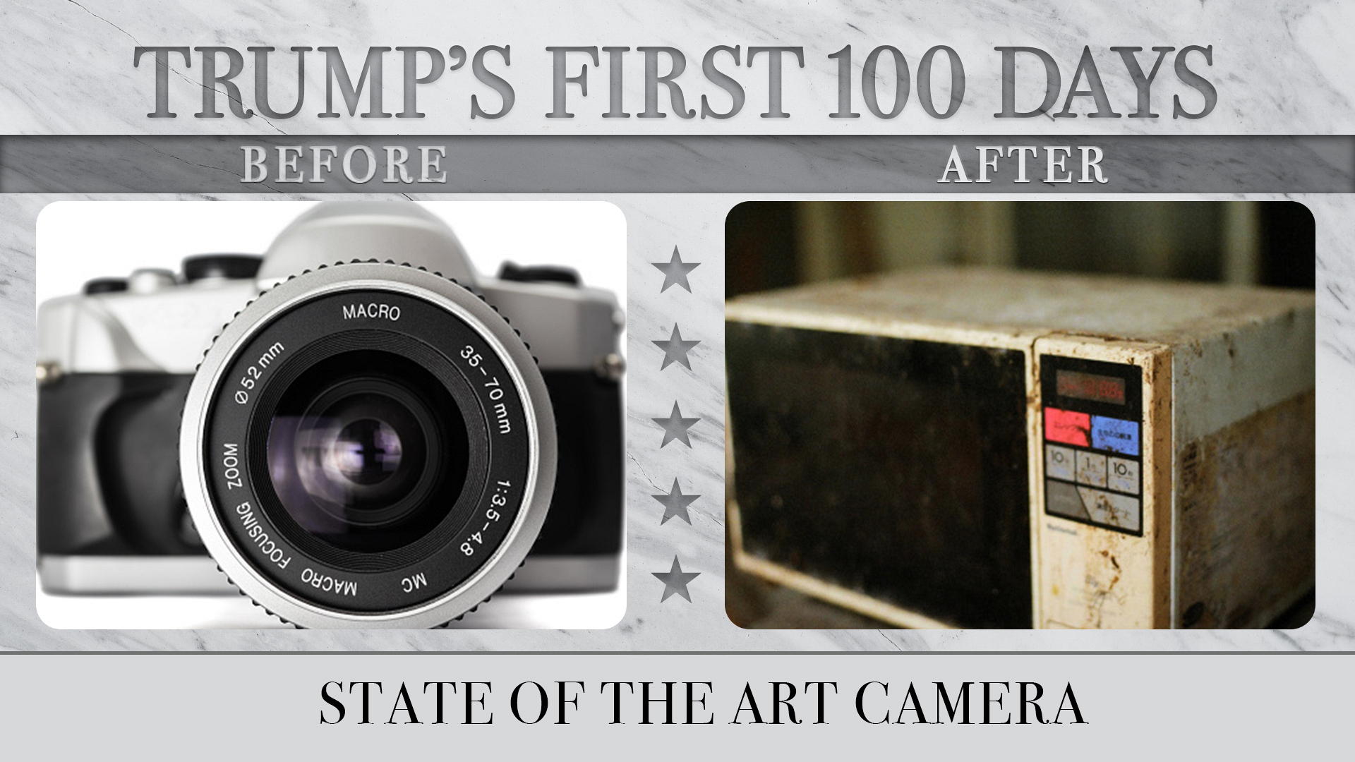 State Of The Art Camera