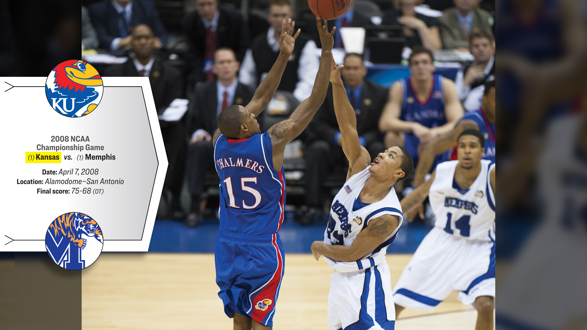 84e602c3841b 10 Of The Most Memorable Moments In March Madness Tournament History - Page  5 - Watch! Magazine Photos - CBS.com