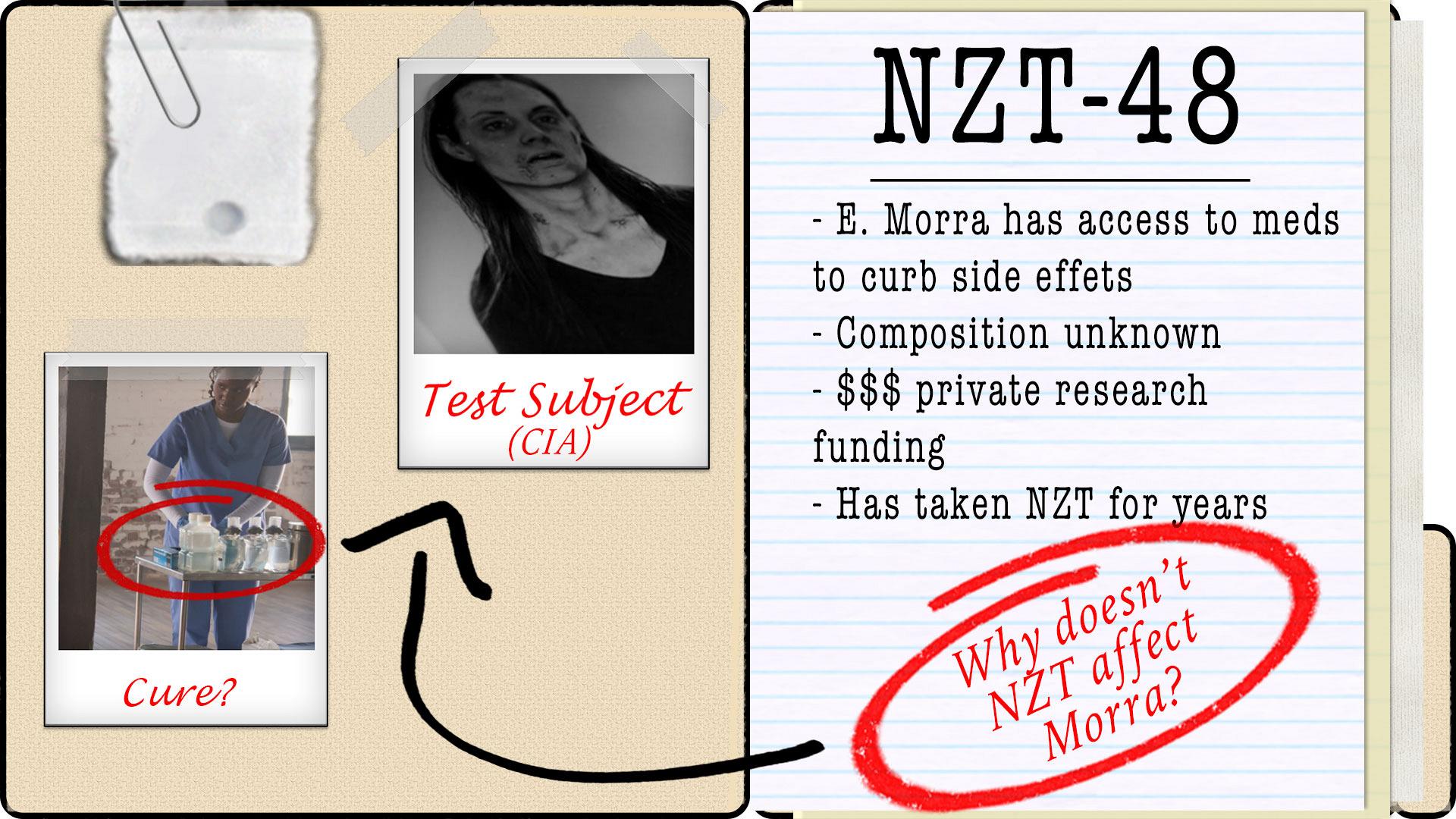 NZT Antidote: