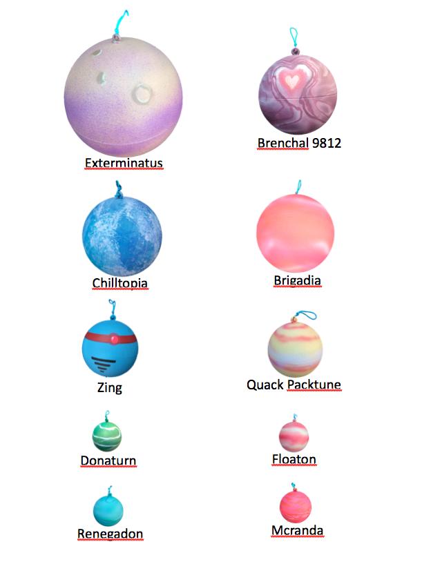 BB Planet Names