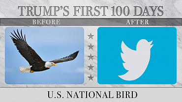 Before And After: Here\'s What\'s Changed During Trump\'s First 100 Days In Office